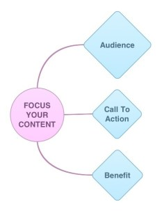 Roving Jay Graphic for Focusing your content