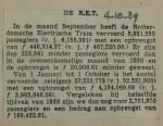 19391004 resultaten RET september, verzameling Hans Kaper
