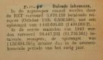 19401105 resultaten RET oktober, verzameling Hans Kaper