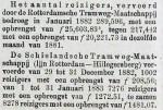 18830202 Vervoerscijfers Jan. 1882. (RN)