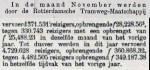 18861202 Vervoerscijfers. ((RN)