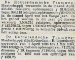 18880503 Vervoerscijfers. (RN)
