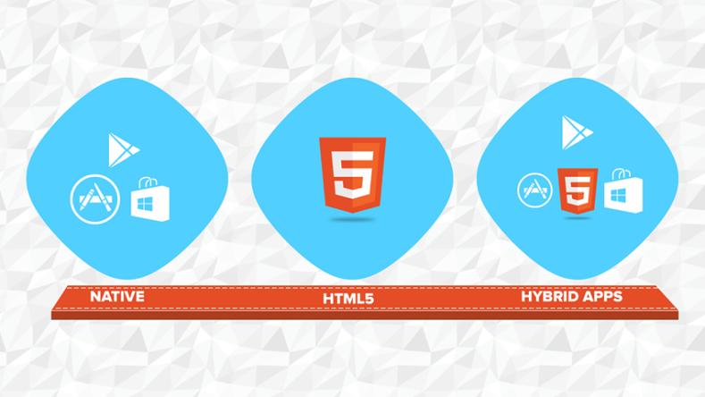 native-html-hybride-apps