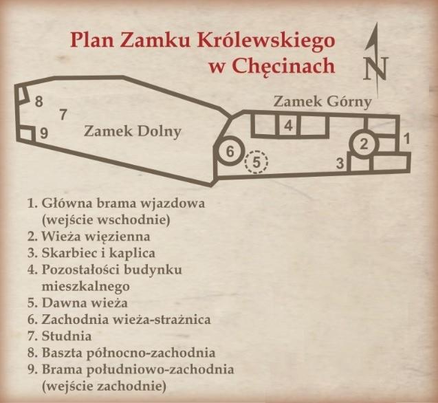 Plan Zamku Królewskiego w Chęcinach. źródło: https://zamek.checiny.pl