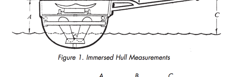 FISA Height of Swivel Rowing Diagram