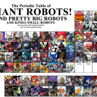 Periodic Table of Giant Robots