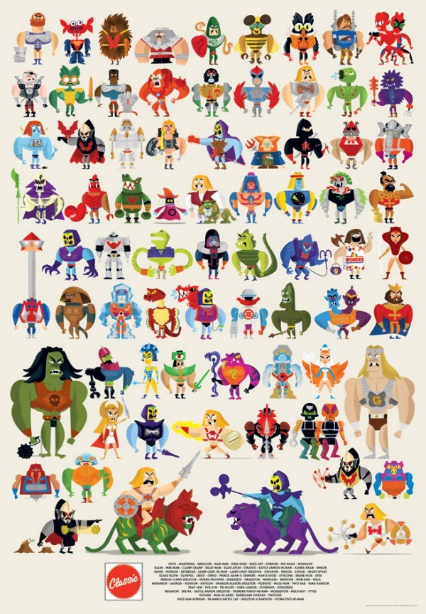 He-Man Action Figure Compendium Poster by Christopher Lee - Masters of the Universe Toys, MOTU