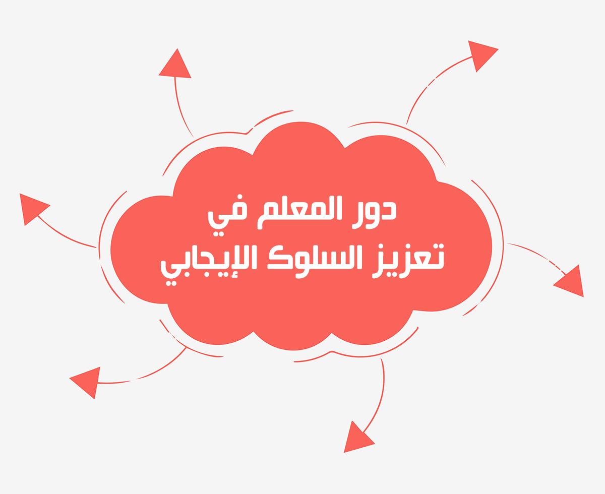 شعار تعزيز السلوك