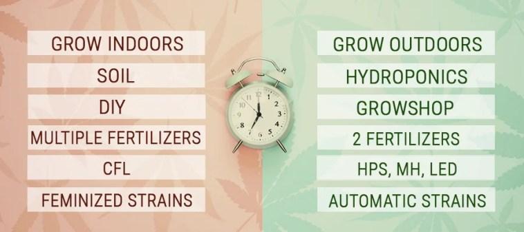 Tips for Saving Time Growers