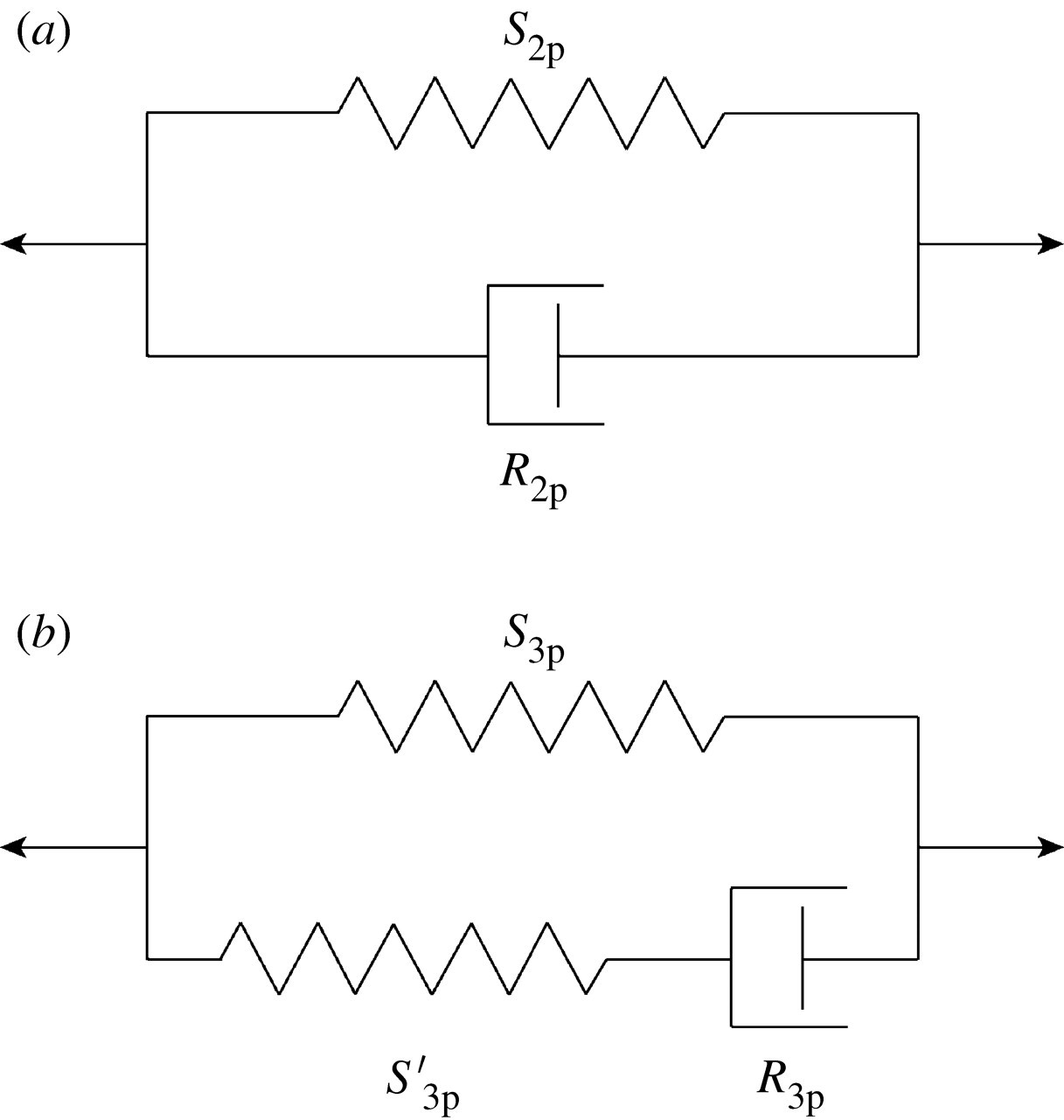 Surface Force Spectroscopic Point Load Measurements And