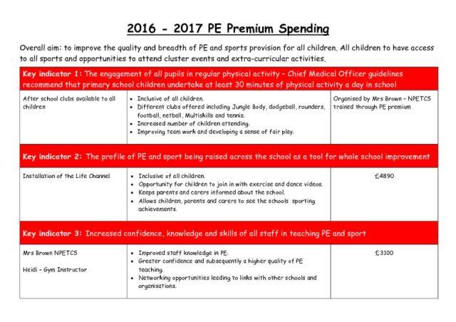 thumbnail of 2016 2017 Sports Grant assessment