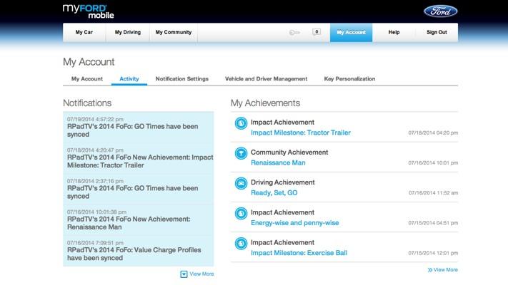 MyFordMobile Achievements (Ford Focus Electric)