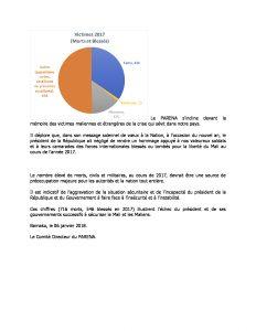 L'insécurité au Mali: le tableau de répartition des victimes en 2017