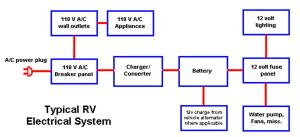 Schematic  Rpod Owners Forum  Page 1