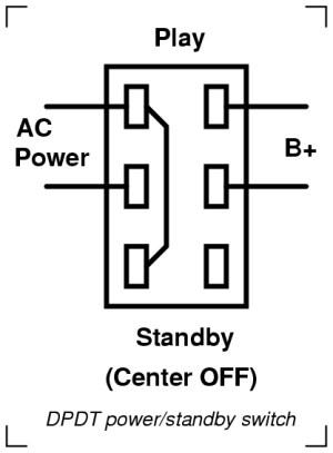 Kalamazoo Amp Field Guide: Standby Switch