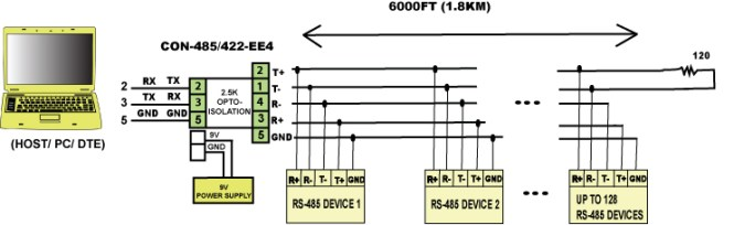 rs485 wiring diagram serial wiring diagram rs 485 wiring solidfonts