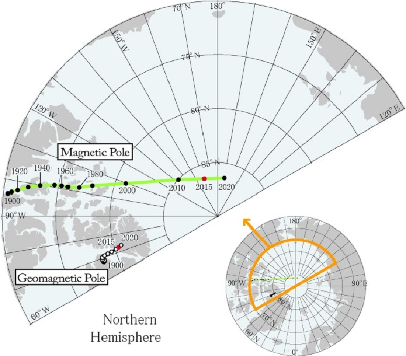 Magnetiese noordpool wyk al vinniger af van noord