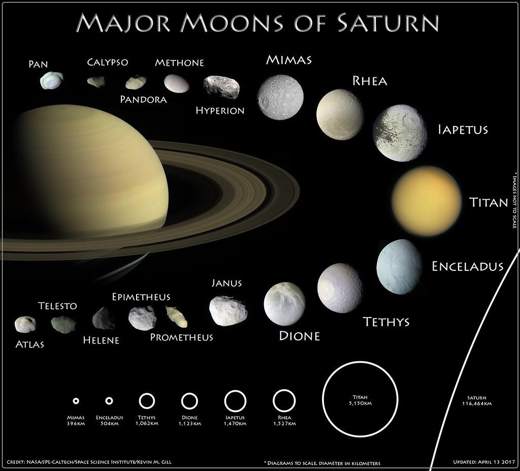 Saturnus het 82 mane