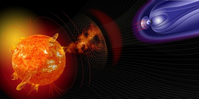 Magnetiese storms in die ruimte