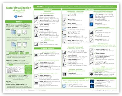 data visualization cheatsheet