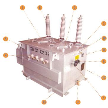 Imagen Transformadores Subestación con Gargantas Componentes y Accesorios