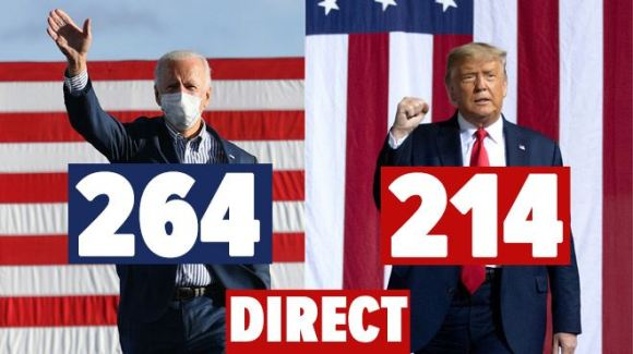 Joe biden reçoit plus de votes que tout autre candidat dans l'histoire des États-Unis
