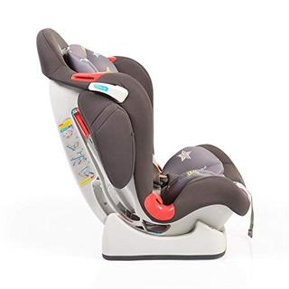 Neuester Kindersitze Ab 15kg Test Tuv Zertifiziert Rtl De Vergleich