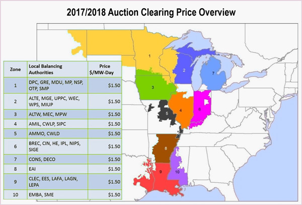 MISO resource adequacy subcommittee capacity auction