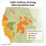 CAISO, PacifiCorp, NV Energy (EIA, CAISO) - EIM - renewables