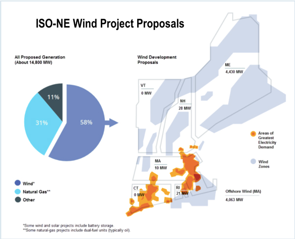 Gordon van Welie ISO-NE natural gas wind