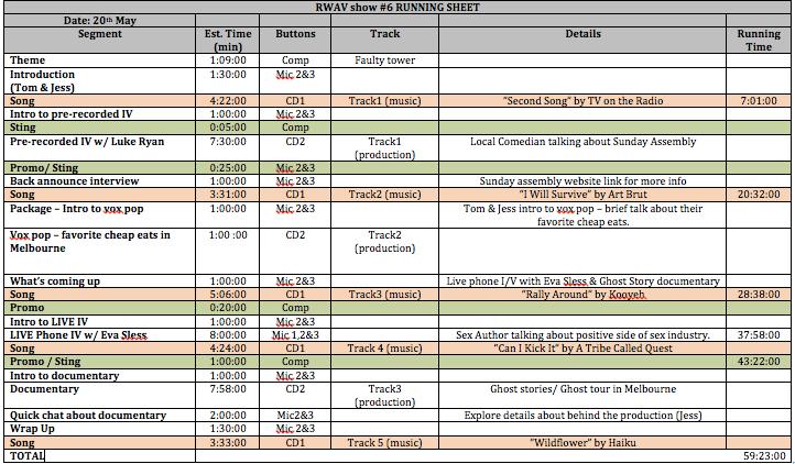 preparing an audio visual event run sheet