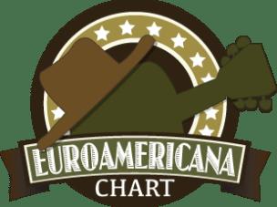 RTV Katwijk rapporteerd maandelijks naar de Euro Americana Chart