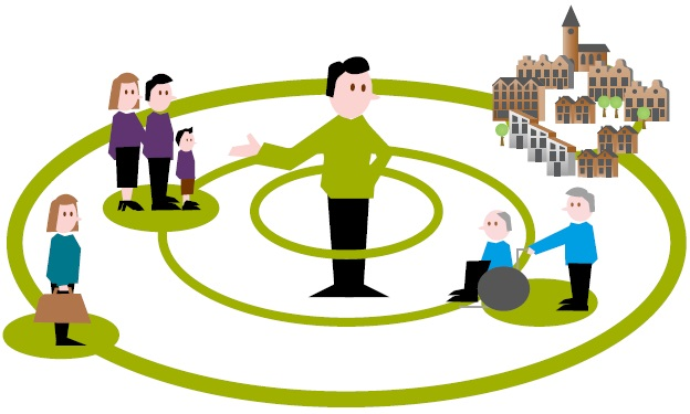 Sociaal Netwerk met Wijkteam Velserbroek