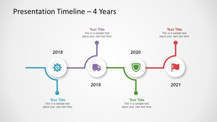 Buat timeline terbaru dan pastikan terpenuhi - Menyelamatkan Deadline Project - SlideModel.com