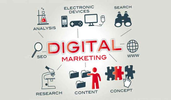 Apa manfaat digital marketing? - Apa Manfaat Digital Marketing bagi Bisnis Anda - news.faberhost.com