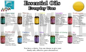 Young-Living-Essential-Oils-Poster-REMOVABLE-1