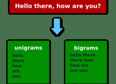 ngram analysis
