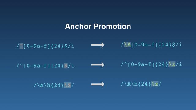 Regex promotions