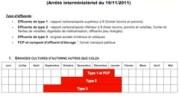 periode-interdiction-epandage-1