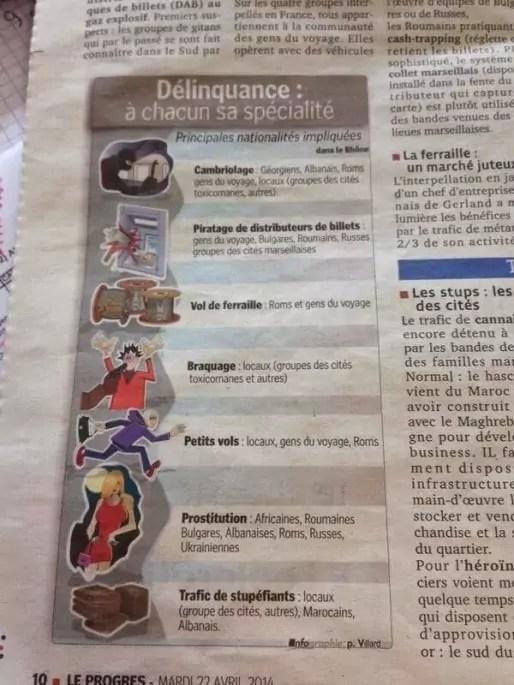 """Infographie du Progrès sur les """"nationalités impliquées"""" dans certains types de délits."""