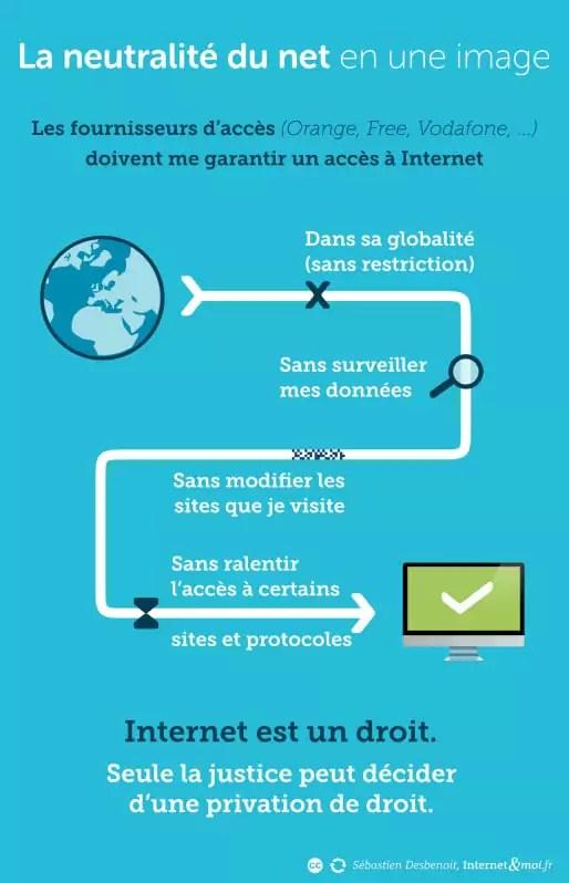 2-Neutralité_du_Net