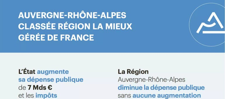 Les pubs de la région Auvergne-Rhône-Alpes pour le futur candidat Wauquiez