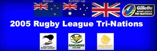 2005 Rugby League Tri-Nations teams