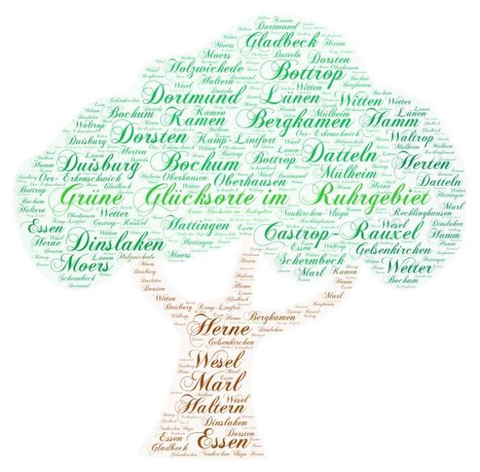 Baum mit grünen Glücksorten