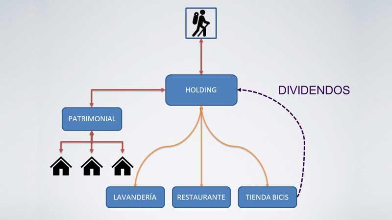 Tributacion fondos inversion impuesto sociedades