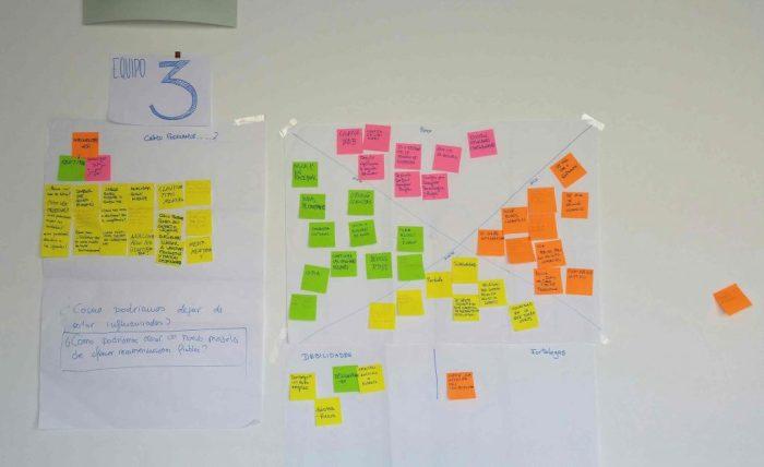 mapa de empatía- lluvia de ideas