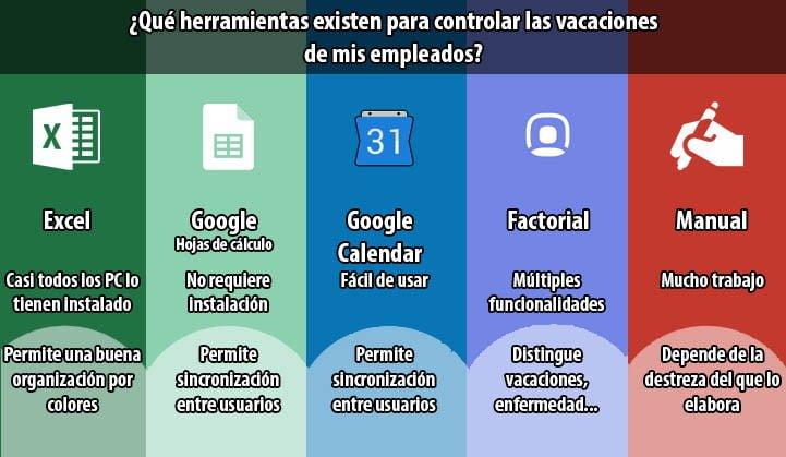 ¿Cómo controlar las vacaciones de mis empleados? ¿Excel, Google, Factorial?