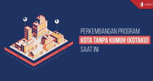 Program Kota Tanpa Kumuh