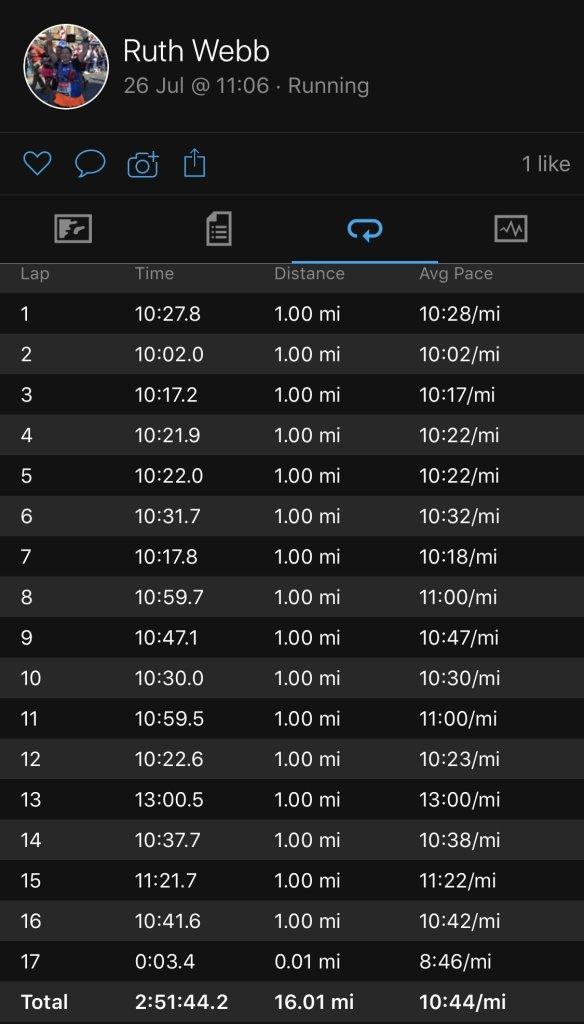 Miles splits from my long run