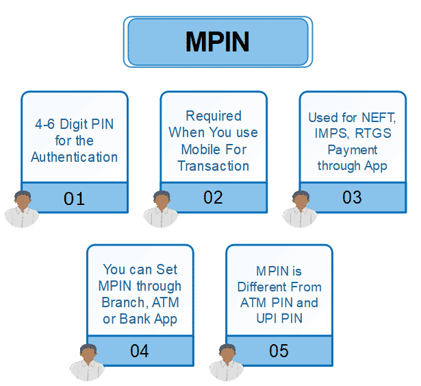 Know what is a mobile PIN. What is MPIN number in banking